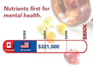 nutritionandmentalhealthfundprogress_090916